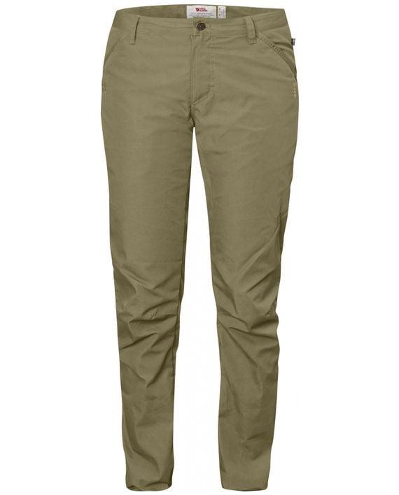 Fjällräven High Coast Trousers W CORK kjøper du på SQOOP outdoor (SQOOP.no)
